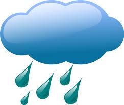 Técnica RAIN